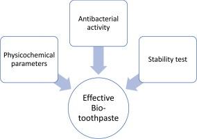 Potential application of Bacillus subtilis SPB1 lipopeptides in