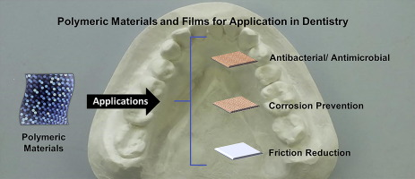 Polymeric materials and films in dentistry: An overview