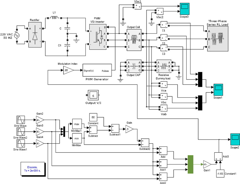 Low cost digital signal generation for driving space vector PWM