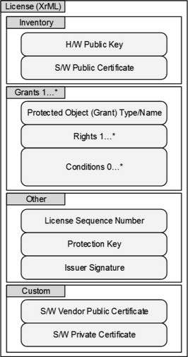 private exe protector 3.1.4 keygen