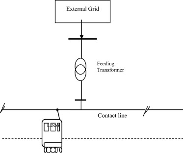 harmonic analysis on various traction transformers in co phase isolation transformer wiring diagram download full size image