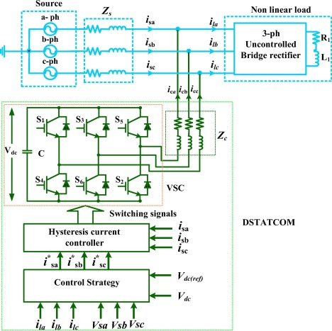 D Statcom Block Diagram Wiring Diagram Hub