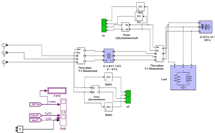 Reactive power control of three-phase low voltage system