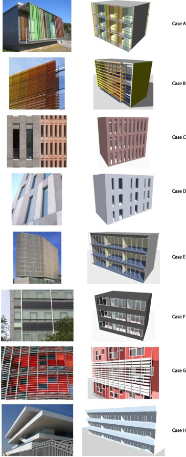 Effects of the type of facade on the energy performance of office