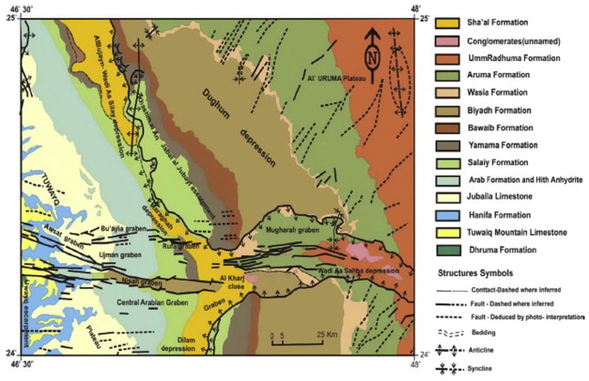 Water Exploration Using Magnetotelluric And Gravity Data Analysis - Where is riyadh