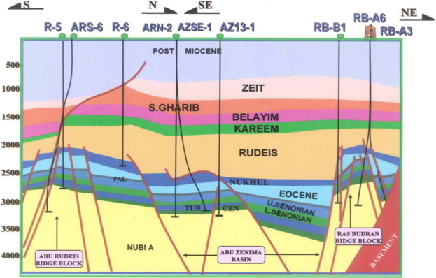 Deducing the subsurface geological conditions and structural ...