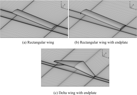 Numerical study on aerodynamics of banked wing in ground
