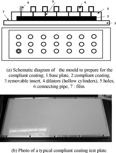 Verification of drag-reduction capabilities of stiff