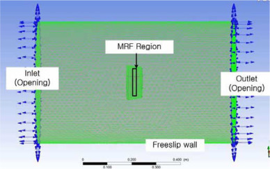 Verification of CFD analysis methods for predicting the drag