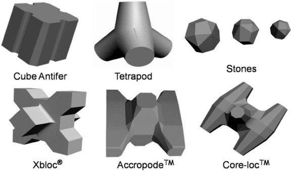 A CFD approach to rubble mound breakwater design - ScienceDirect