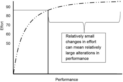 The training process: Planning for strength–power training in track