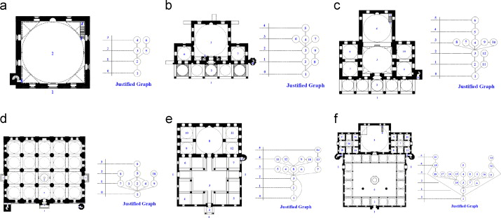 Mosque Layout Design