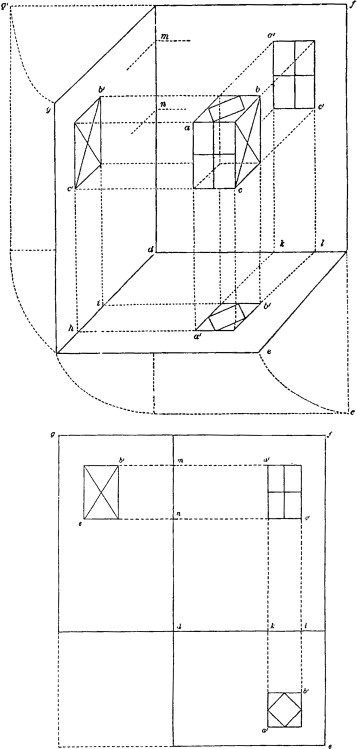 Principle Of Three View Diagram In The Engineer And Machinists Drawing Book