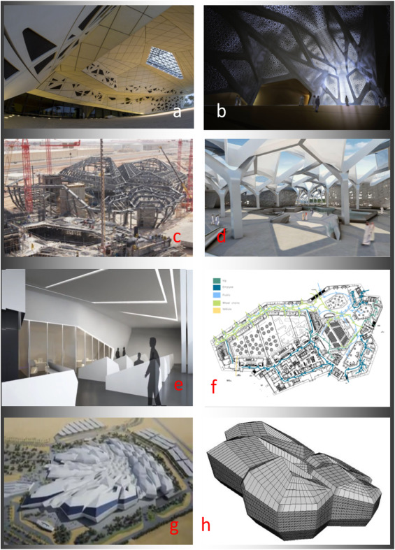 Architectural Design: Conception and Specification of Interactive Systems