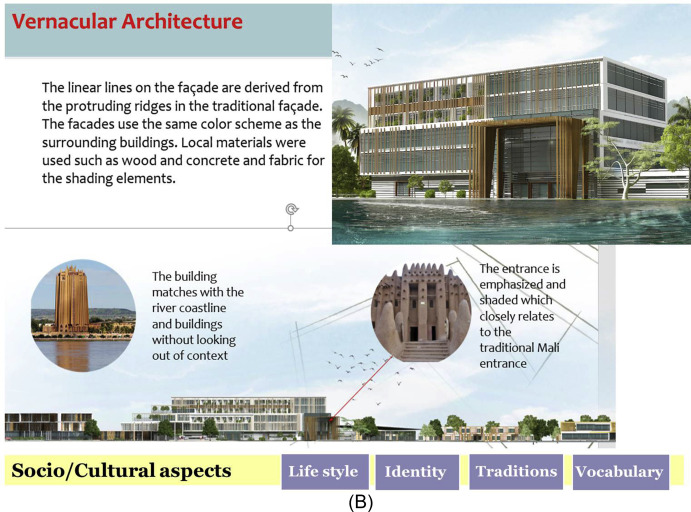 Bridging The Gap Between Research And Schematic Design Phases In Teaching Architectural Graduation Projects Sciencedirect
