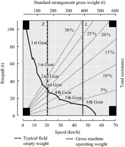 A comprehensive investigation of loading variance influence on fuel