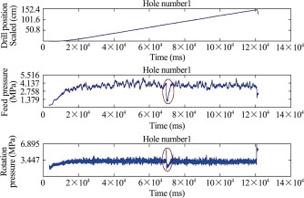 Application of new void detection algorithm for analysis of