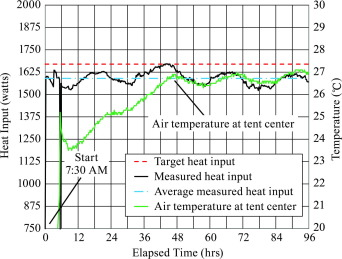 A test method for evaluating the thermal environment of underground Bapi Thermistor Wiring Diagram on temperature wiring diagram, damper wiring diagram, controller wiring diagram, flame rod wiring diagram, trimmer wiring diagram, accelerometer wiring diagram, valve wiring diagram, power wiring diagram, heat sink wiring diagram, module wiring diagram, humidity wiring diagram, buzzer wiring diagram, electrical ballast wiring diagram, heat meter wiring diagram, evaporator wiring diagram, pin wiring diagram, pressure wiring diagram, software wiring diagram, rtd wiring diagram, norcold rv refrigerator wiring diagram,