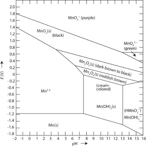 Nanostructure In Energy Conversion Sciencedirect
