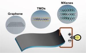 Recent progress in 2D materials for flexible supercapacitors