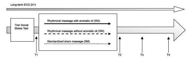 To body massage trier body Nachi Kurosawa
