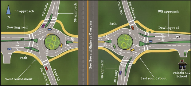 A Case Study On Multi Lane Roundabouts Under Congestion Comparing Software Capacity And Delay Estimates With Field Data Sciencedirect