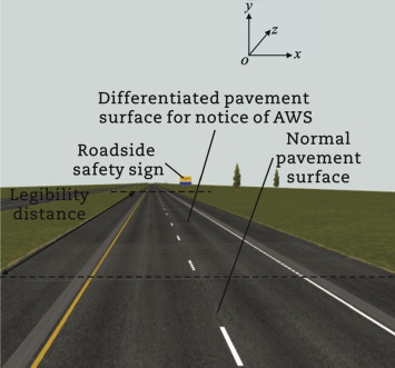 Assessment Of Driver Compliance On Roadside Safety Signs With Auditory Warning Sounds Generated From Pavement Surface A Driving Simulator Study Sciencedirect