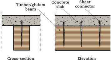 Timber-concrete composite bridges: Three case studies - ScienceDirect