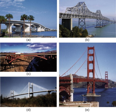 Forms and Aesthetics of Bridges - ScienceDirect