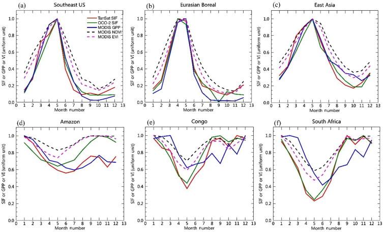 Retrieval of global terrestrial solar-induced chlorophyll