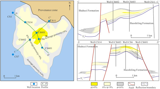 Formation Mechanism Of High Quality Reservoirs Of Lower Cretaceous