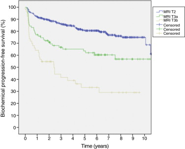 marcatori tumore prostata valore psa 97 3