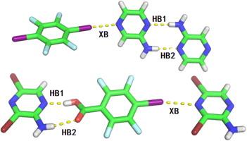 Weak Energetic Effects Between Halogen And Hydrogen Bonds In Crystal