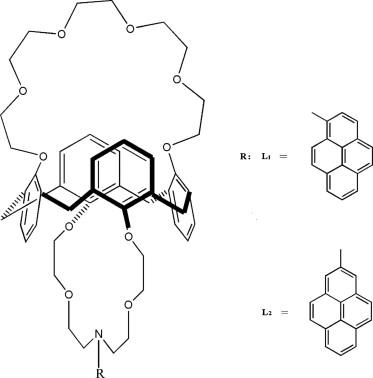 density functional theory study on the molecular taekwondo process 1985 Nissan Maxima Wagon download full size image