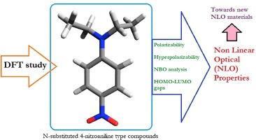 Study of the nonlinear optical properties of 4-nitroaniline type