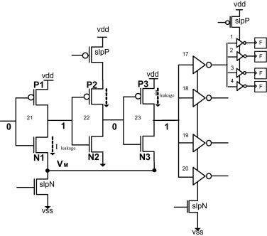 On Leakage Power Optimization In Clock Tree Networks For Asics And