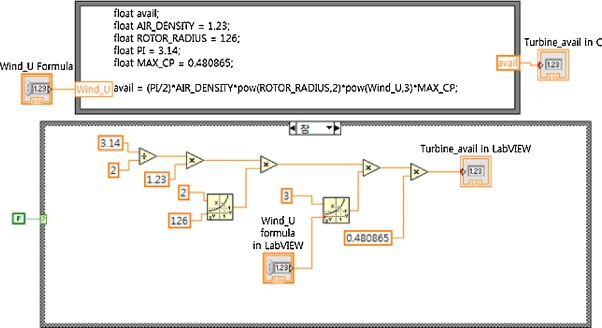 Supervisory control and data acquisition for Standalone