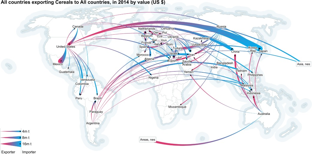 Chokepoints in global food trade: Assessing the risk