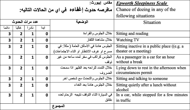 Validation of the Arabic version of the Epworth Sleepiness Scale