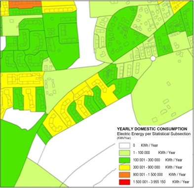 Energy efficient city: A model for urban planning