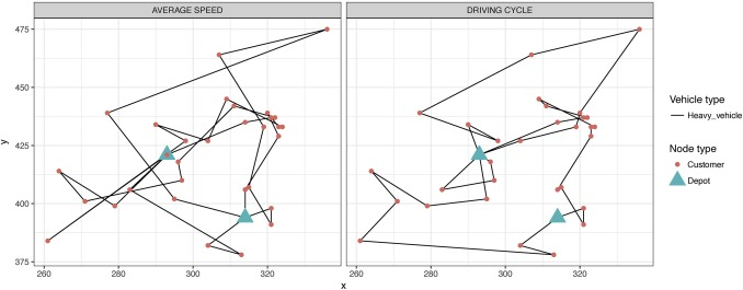 Incorporating driving cycle based fuel consumption estimation in