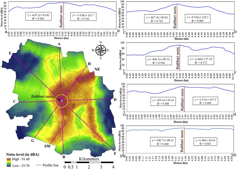 Noise mapping and assessing vulnerability in meso level