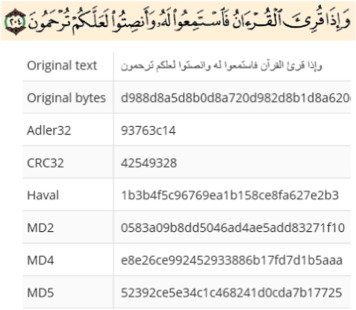 Online integrity and authentication checking for Quran