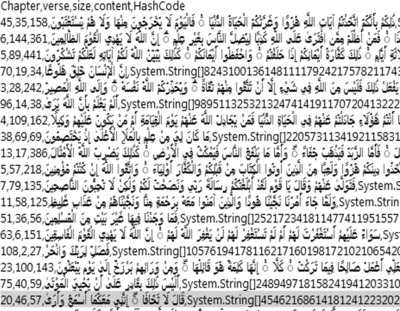 Online integrity and authentication checking for Quran electronic