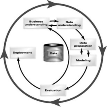 A machine learning framework for sport result prediction