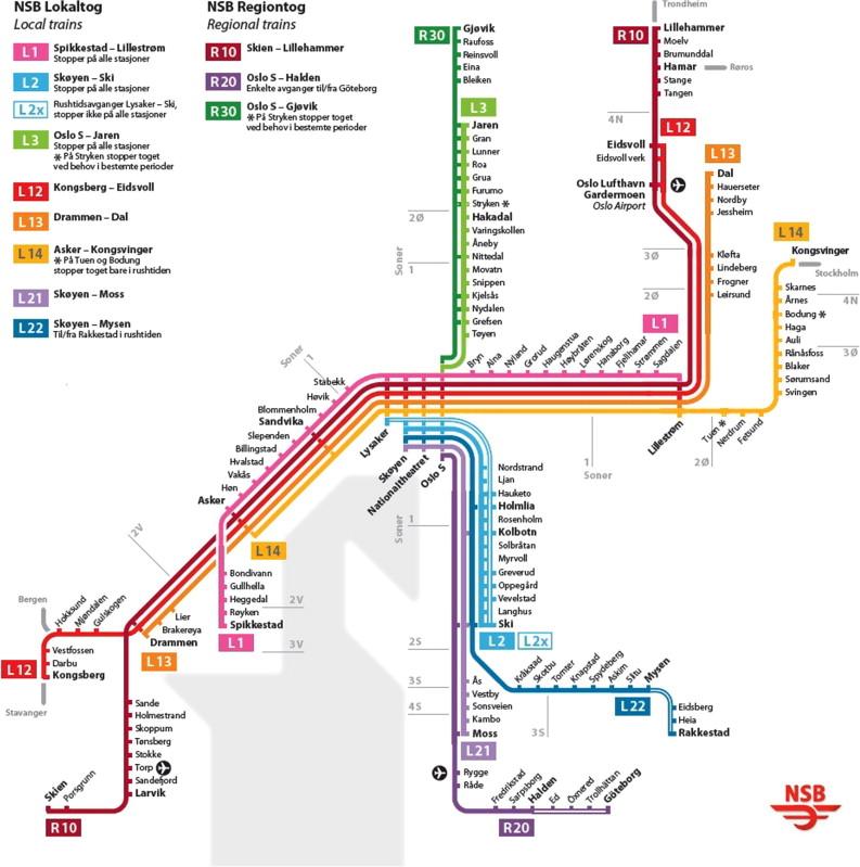 Improving Railway Performance In Norway ScienceDirect - Norway map railway