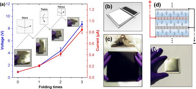 flexible and biocompatible polypropylene ferroelectret nanogenerator rh sciencedirect com