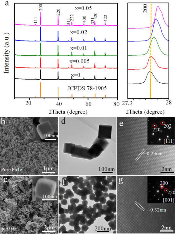 n-type Bi-doped PbTe Nanocubes with Enhanced Thermoelectric
