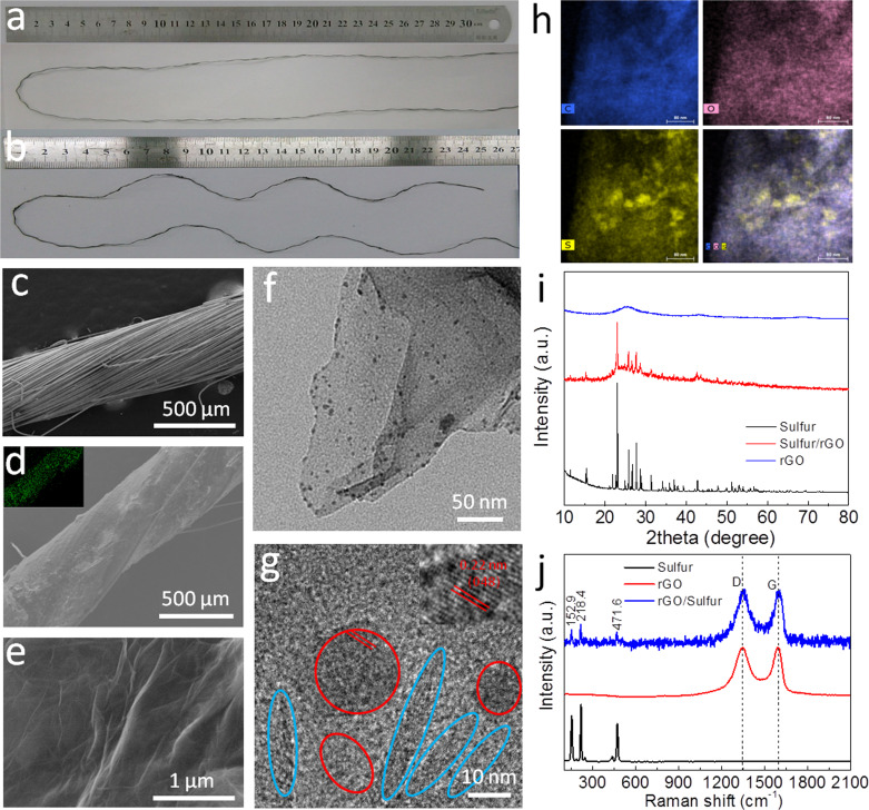Flexible wire-shaped lithium-sulfur batteries with fibrous ...