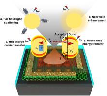 High performance graphene/semiconductor van der Waals